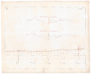 19223-1.3 [Geen titel] Lengte- en gemiddelde dwarsdoorsneden van een nieuw ontworpen vaart tussen Zwolle en Hancate. ...