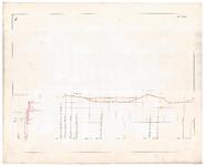19223-4.1 [Geen titel] Lengtedoorsnede van een deel van het terrein tussen Deventer en Groot Douwel, ten oosten van de ...