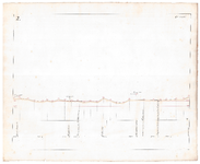 19223-4.2 [Geen titel] Lengtedoorsnede van een deel van het terrein tussen Deventer en Dalmsholte ten behoeve van nieuw ...