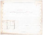19223-4.6 [Geen titel] Lengtedoorsnede van een deel van het terrein tussen Deventer en Dalmsholte ten behoeve van een ...