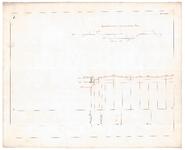19223-5.1 [Geen titel] Lengtedoorsnede en gemiddelde dwarsdoorsnede van het Overijssels Kanaal, de ontworpen vaart van ...