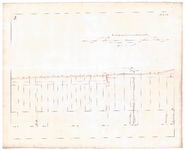 19223-5.2 [Geen titel] Lengtedoorsnede en gemiddelde dwarsdoorsnede van het Overijssels Kanaal, de ontworpen vaart van ...