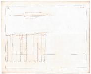 19223-5.3 [Geen titel] Lengtedoorsnede en gemiddelde dwarsdoorsneden van het Overijssels Kanaal, de ontworpen vaart van ...