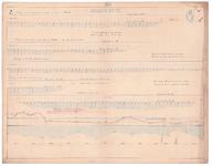 19223-B11.2 [Geen titel] Lengtedoorsnede van de Vecht vanaf het voormalige Gennegerveer tot voorbij het Haersterveer, ...