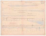 19223-B11.4 [Geen titel] Lengtedoorsnede van de Vecht vanaf het Nieuwe Verlaat bij Berkum tot voorbij De Tempel, met ...