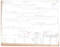 19223-B8.3 [Geen titel] Lengte- en dwarsdoorsnede van de Waaijersluis te Kuinre. Lendedijk, en Helomansluis