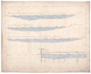 19223-B9.1 [Geen titel] Dwarsdoorsneden en lengtedoorsnede van het Meppelerdiep bij Zwartsluis. Vermeld worden nieuwe ...