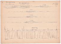 19231-V17 [Geen titel] Lengte- en dwarsdoorsneden van de Regge, ter hoogte van Enter. Vermeld worden: Wetering, Loo ...