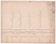19231-Z15Z [Geen titel] Lengte- en dwarsdoorsneden van de Boven-vecht tussen Hardenberg en Anevelde. Vermeld worden: ...