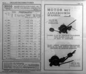 3057 FDHEEMAF032466 Prijslijst van motoren en toebehoren van de motorenfabriek EMF in Dordrecht, 1931-03-20