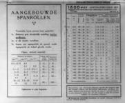 3058 FDHEEMAF032467 Prijslijst van motoren en toebehoren van de motorenfabriek EMF in Dordrecht, 1931-03-20