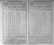 3060 FDHEEMAF032469 Prijslijst van motoren en toebehoren van de motorenfabriek EMF in Dordrecht, 1931-03-20