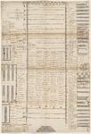 10520-KD000017 [Zonder titel]Plattegrond van de Grote- of Sint Michaëlskerk te Zwolle, met namen van de verhuurde ...