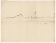 1281-KD000003 [Zonder titel]Doorsnede van de vestingwal, [bij de Diezerpoort] conterscharp (de schuine helling) en ...