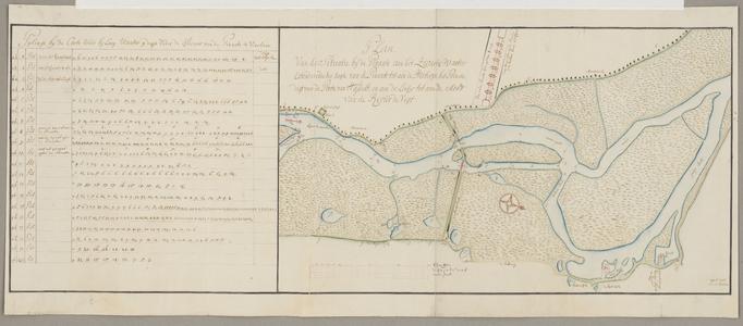 1283-KD000193 Plan van de situatie bij de Pinante aan het Zwarte Waater extendeerende ter regte van de Pinante tot aan ...