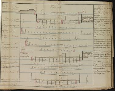 1285-KD000195 Plan Nom. 1Tekening door J.J. de Cleshem van de verschillende peildiepten in verhouding tot de penanten ...