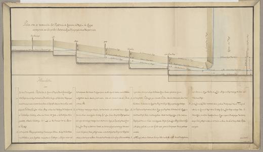 1384-KD000266 Plan van nom. A. Vertoonende het profiel van de Revieren de Vegt, en de Regge aanwijzende een concept hoe ...