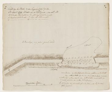 1387-KD000260 [Zonder titel]Schets van de dijkdoorbraak (wade) van de Schipbeek (noordzijde) in de Snippelinksdijk ter ...