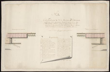1403-KD000245 No. 3. Grond Teekening van de te maken Keerdammen en gordingen, paal en plankwerk, benevens de ...