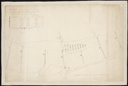 1403-KD000246 [Zonder titel]Dieptepeilingen in kaart gebracht door de stadsarchitect Derk Zwens van de IJssel bij het ...