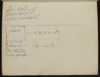 9110-KD000074 [Zonder titel]Plattegrond van het terrein achter het huis van Busenet (Buissonet) dat aan vrouw Holts is ...