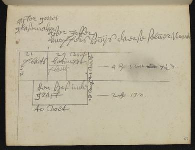 9110-KD000080 [Zonder titel]Plattegrond van het terrein achter Gerrit Glazemaker en achter het huis van juffer ...