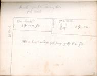 9110-KD000142 [Zonder titel]Plattegrond van het terrein van Dirck in de Munster, vanaf de Sassenpoort tot aan de ...