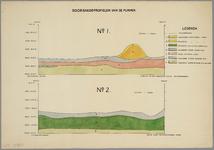 WAT001020150 Bodemkaarten van de polder de Purmer in 3 bladen; blad 1 nr.1 situatie Westerweg-De Nes tot Ringdijk in ...