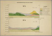 WAT001020151 Bodemkaarten van de polder de Purmer in 3 bladen; blad 2 nr.3 100m. ten zuiden van de Kwadijkerbrug tot ...