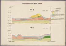 WAT001020152 Bodemkaarten van de polder de Purmer in 3 bladen; blad 3 nr.5 Herenweg-Ringdijk tot ...
