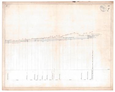 19231-20Y3 [Geen titel] Lengtedoorsnede van de Buurserbeek tussen de Koekoeksbrug in de huidige N18 richting Alstatte ...