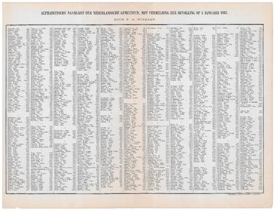 2167-2 Kaart van Overijssel Tweede blad van de legenda die hoort bij de kaart van Overijssel vervaardigd naar de ...